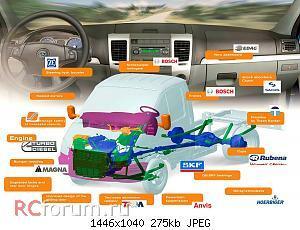 Нажмите на изображение для увеличения Название: GAZ Model Range (03).jpg Просмотров: 18 Размер:275.1 Кб ID:3077168