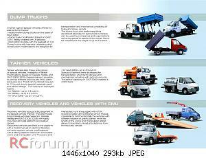 Нажмите на изображение для увеличения Название: GAZ Model Range (14).jpg Просмотров: 34 Размер:293.3 Кб ID:3077179
