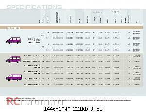 Нажмите на изображение для увеличения Название: GAZ Model Range (16).jpg Просмотров: 27 Размер:221.4 Кб ID:3077181