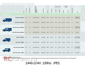 Нажмите на изображение для увеличения Название: GAZ Model Range (17).jpg Просмотров: 26 Размер:199.1 Кб ID:3077182