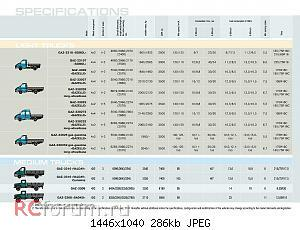 Нажмите на изображение для увеличения Название: GAZ Model Range (18).jpg Просмотров: 33 Размер:286.2 Кб ID:3077183